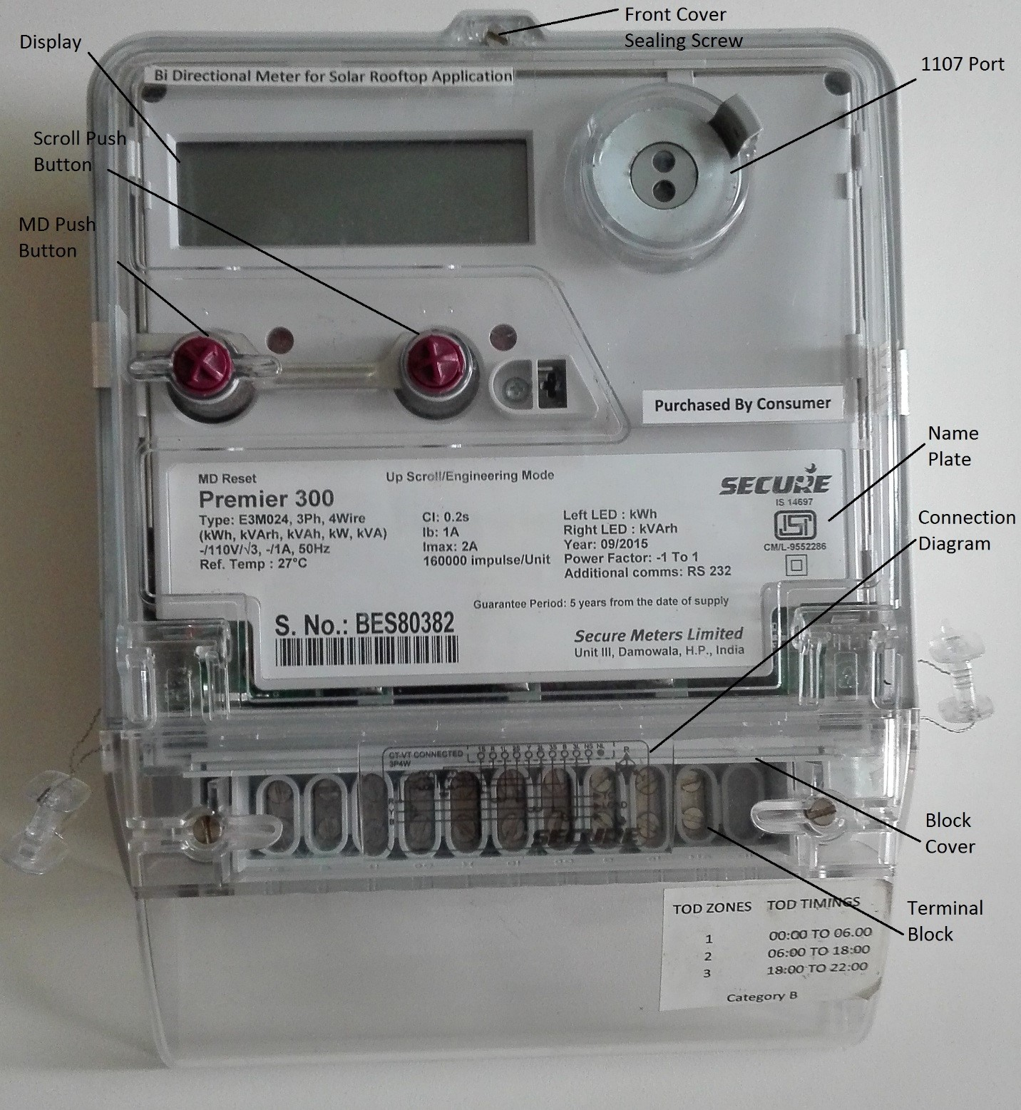 How To Read A Bidirectional Meter Ecosoch Solar Breaker Panel Wiring Diagram As Well 3 Phase Electric Motor 01 Shows Front View Of Single Bi Directional Following Are The Parts Name Plate Electrical